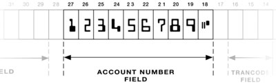 Cheque Account Number Field