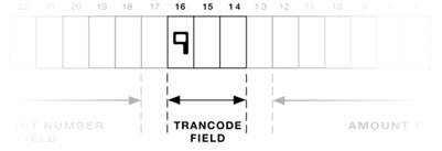 Cheque Transcode Field
